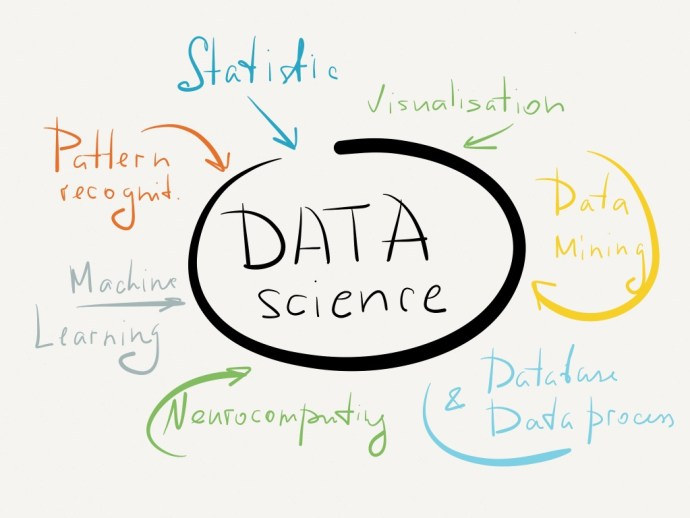 Data Science Specializations