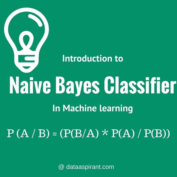 Naive Bayes Classifier Algorithm