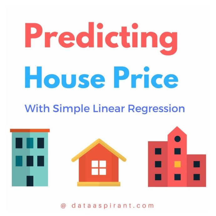 Predicting House Price With Simple linear Regression In Python