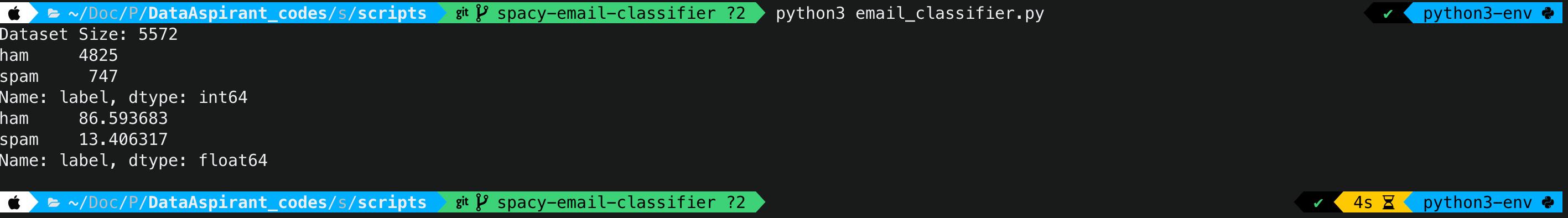 Email spam & ham dataset size