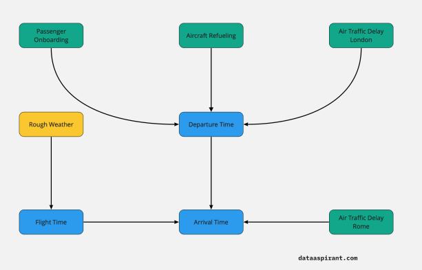 markov chain simulation