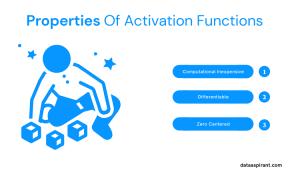 Properties of activation functions