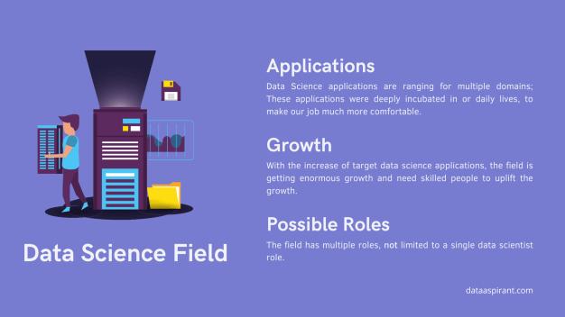 data science field