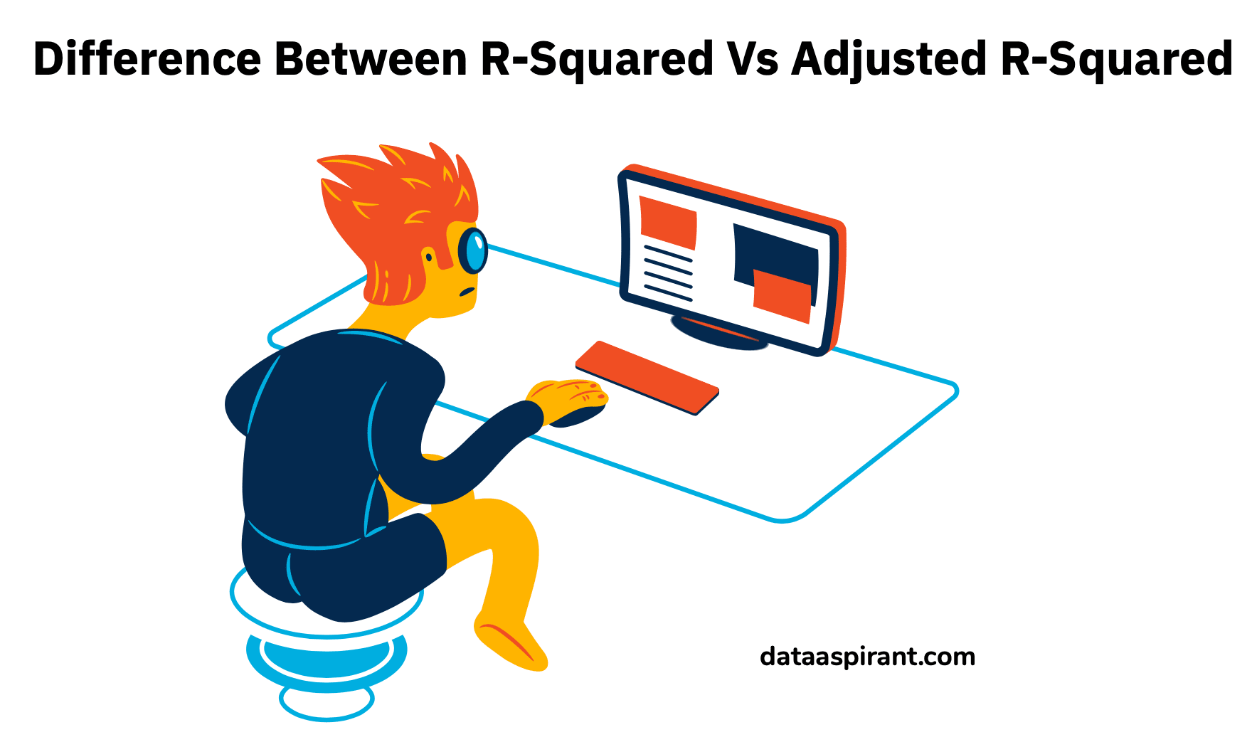 Difference between R-square and Adjusted R-Squared