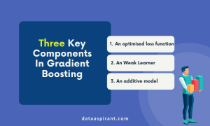 Gradient Boosting Key Components