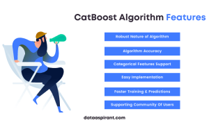 CatBoost Algorithm Features