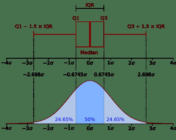 graph:wikipedia