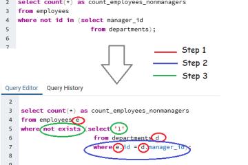 Microsoft SQL Server Archives - Database Tips