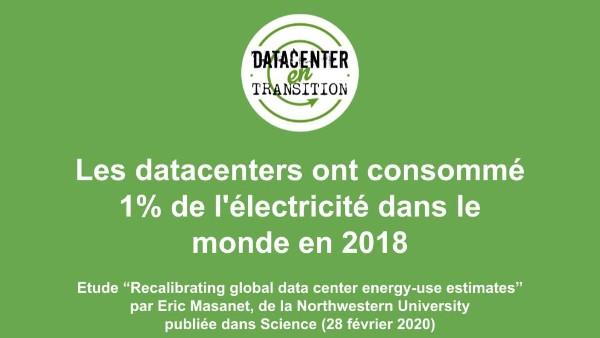 Le datacenter en chiffres