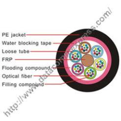 48-Core Outdoor Single Mode Fiber Optic Cable GYFTY  652D-1000m