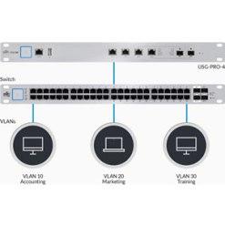 USG-PRO-4 – Ubiquiti UniFi Security Gateway Pro 4-port