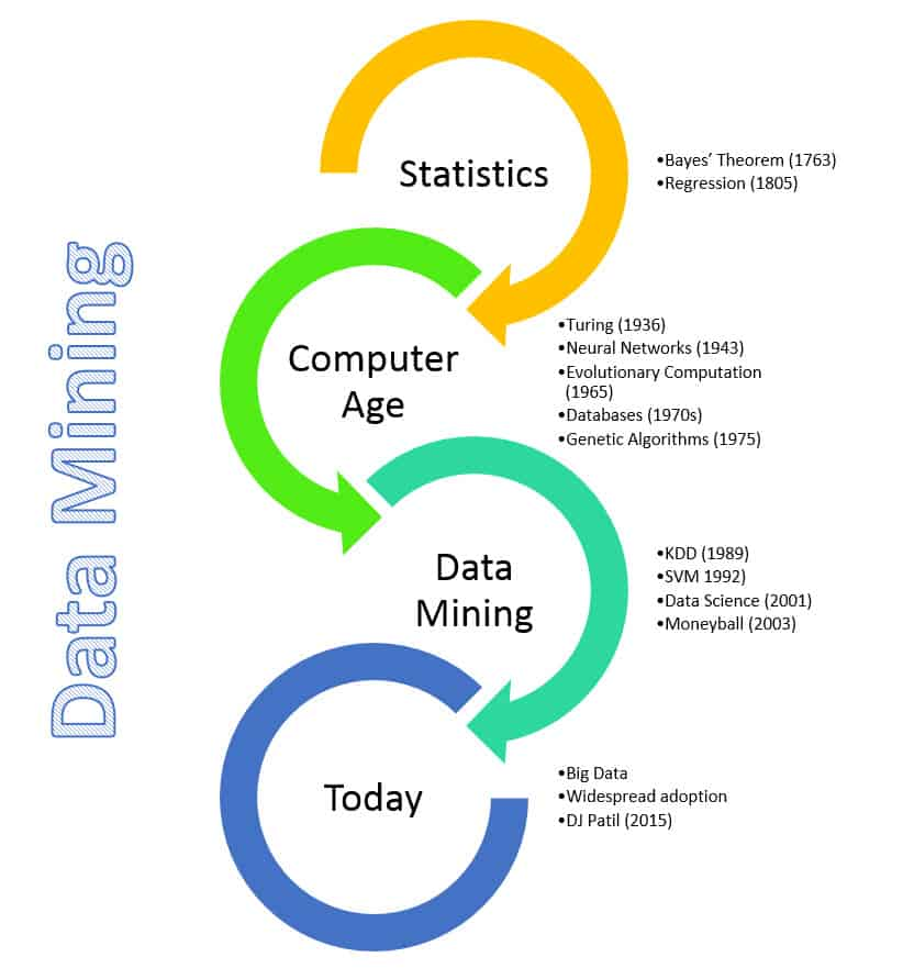 Database Security Research Paper