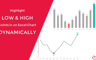 Highlight High and Low Points in an Excel Chart