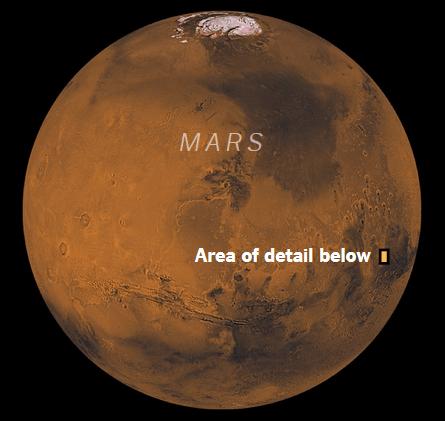 Opportonity - Positie op Mars
