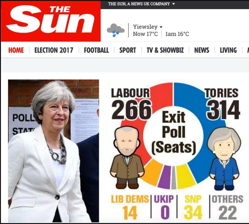 Andermans fout - Onjuiste cijfers politiek Engeland