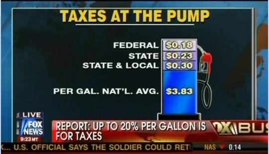 Andermans fout - Onjuiste cijfers belasting Fox