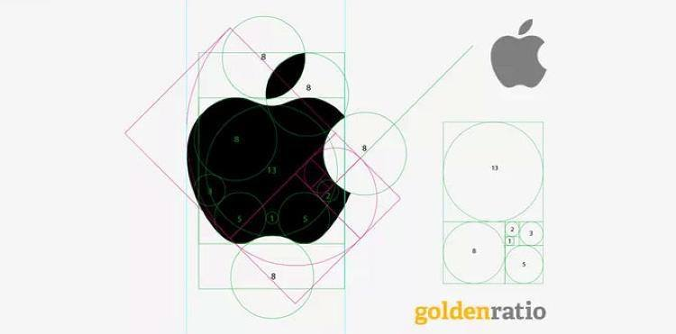 Golden ratio/gulden snede in logo's