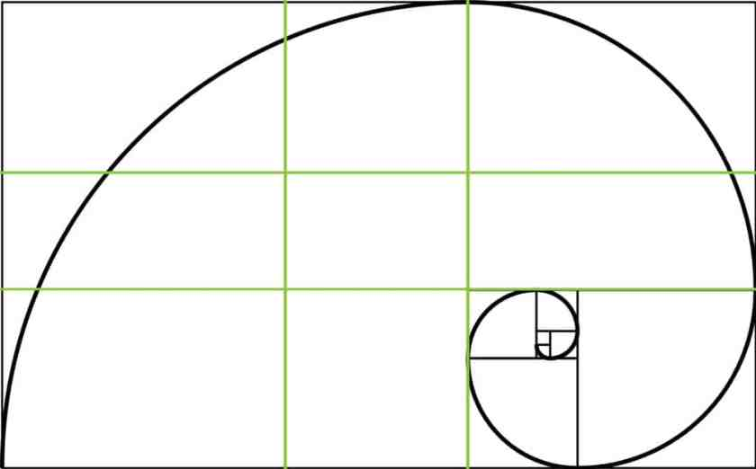 Uitwerking Golden ratio/Gulden snede