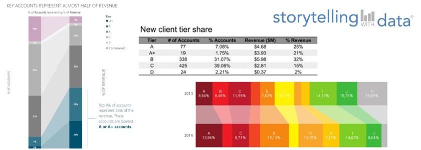 linked bar charts