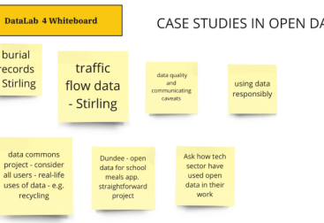 SODU 2020 - case studies on open data in Scotland
