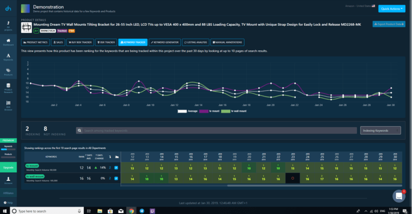 Datahawk review - tracking