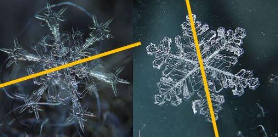 Symmetry_of_snowflake