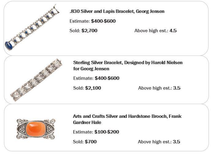 Skinner-June-Fine-jewelry-2017-next-3-items-above-est