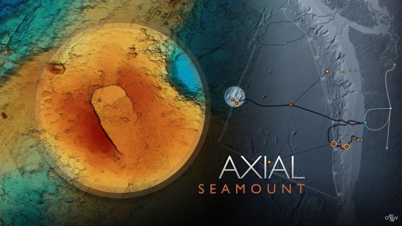 Figure 1b. Diagram of Axial Seamount (http://cev.washington.edu/file/AXIAL_Seamount.html)