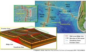 Ocean map with divergent plate boundaries identified .