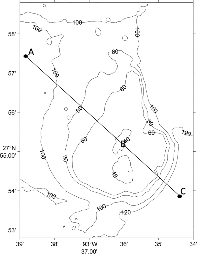 contour map of East Flower Garden Bank with line A-B-C