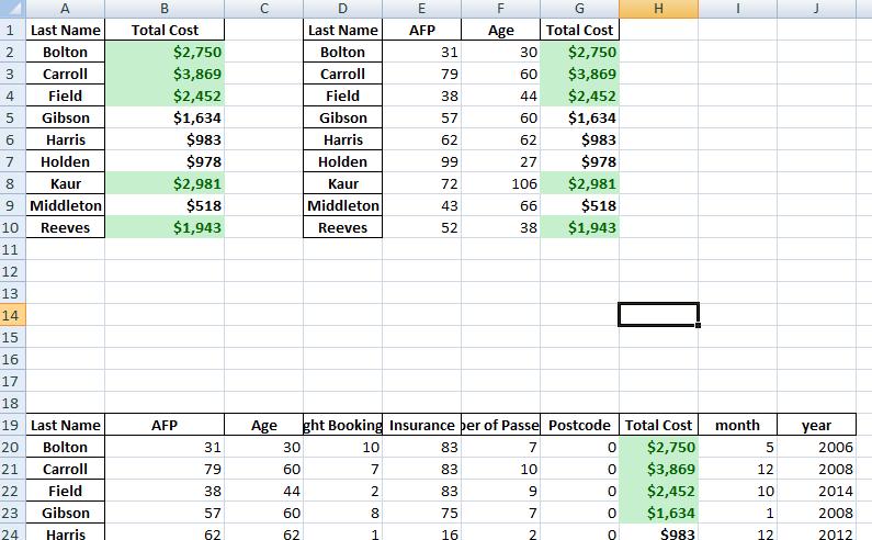 Python Pandas Pivot Table Index location Percentage calculation on