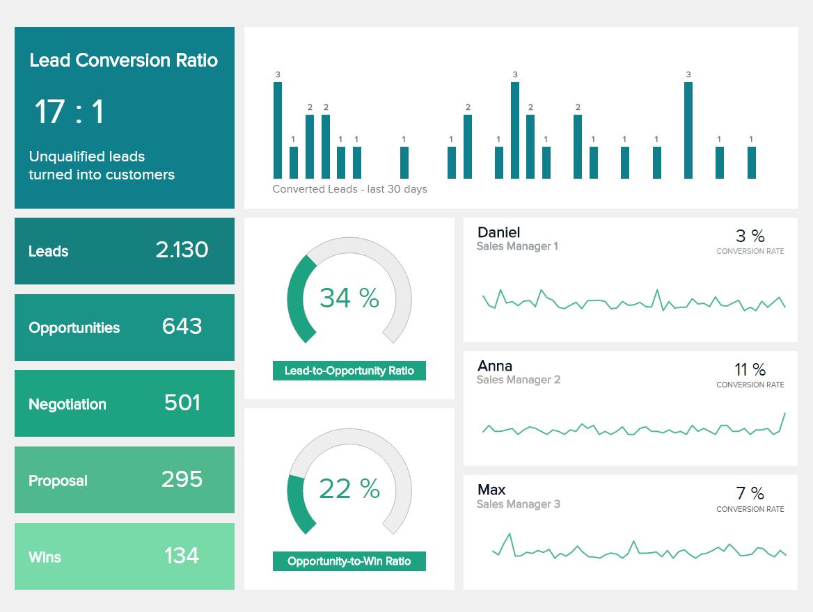 Explore 80+ Great Live Dashboard