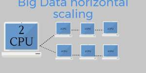 Big Data horizontal scaling