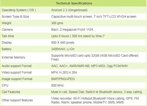 Reliance 3G Tab technical specifications
