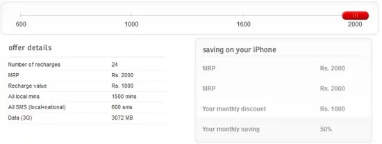 Airtel IPHone4S prepaid plans and Tariff