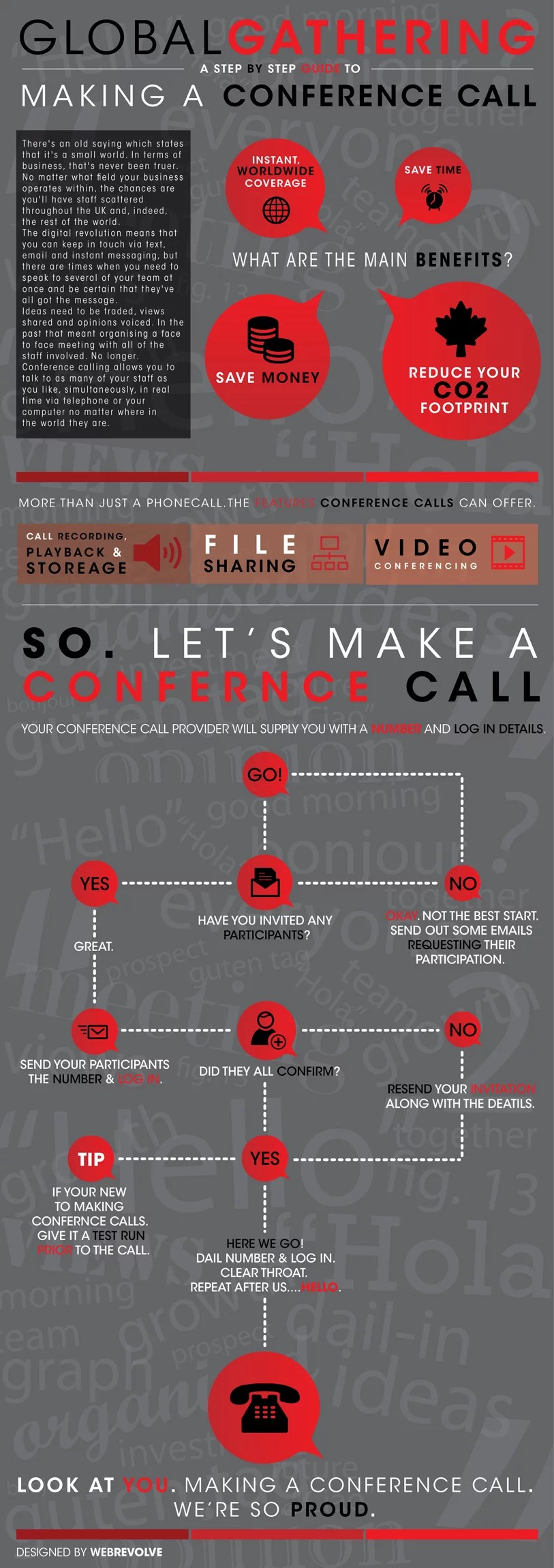 Making a Conference Call [Infographics]