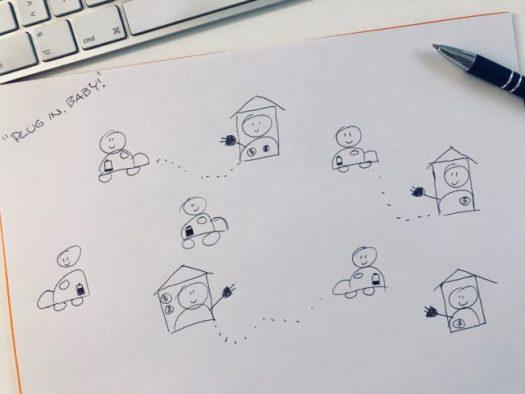 Concept Doodle