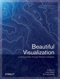 beautifulvisualization