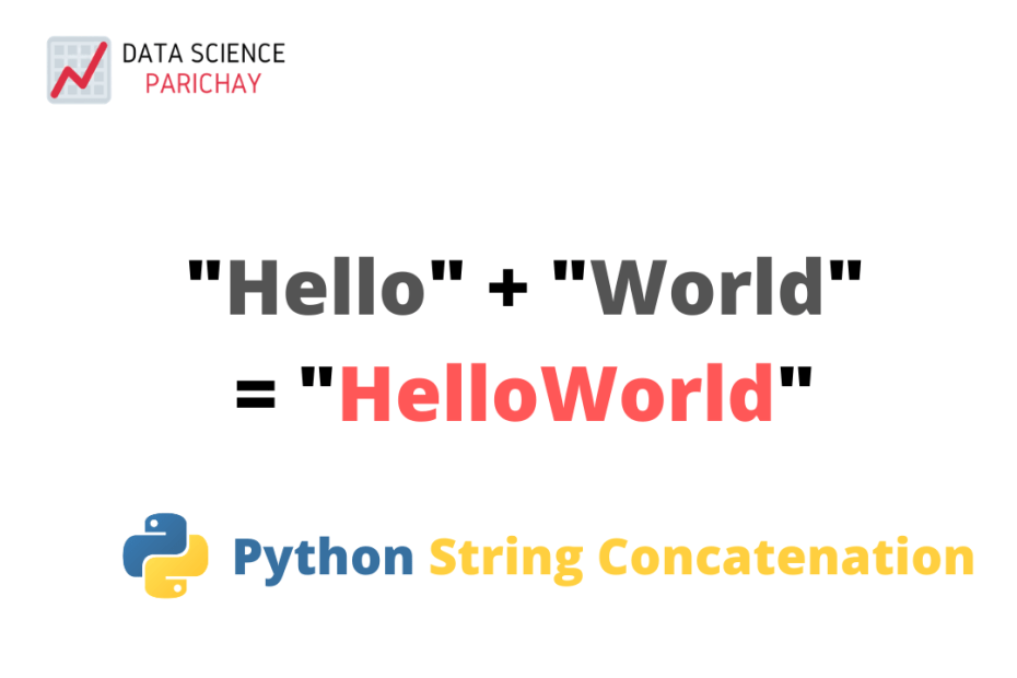 """string concatenation of """"hello"""" and """"world"""""""