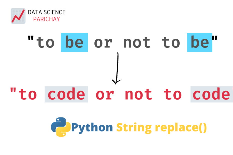 python string replace banner