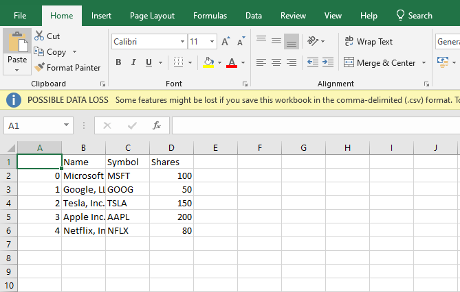 Snapshot of the csv in excel. It shows all the dataframe columns with an addional column with index.