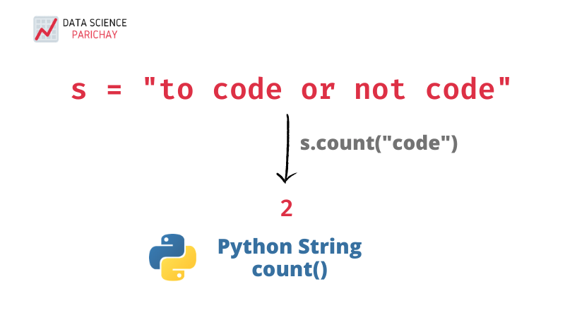 Python string count function banner