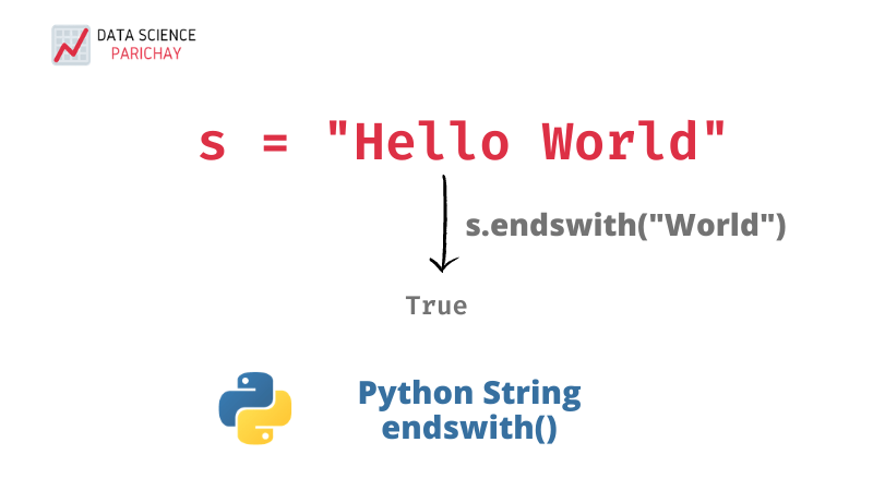 python string endswith function banner
