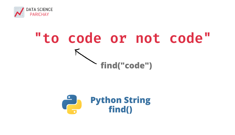 Python string find function banner