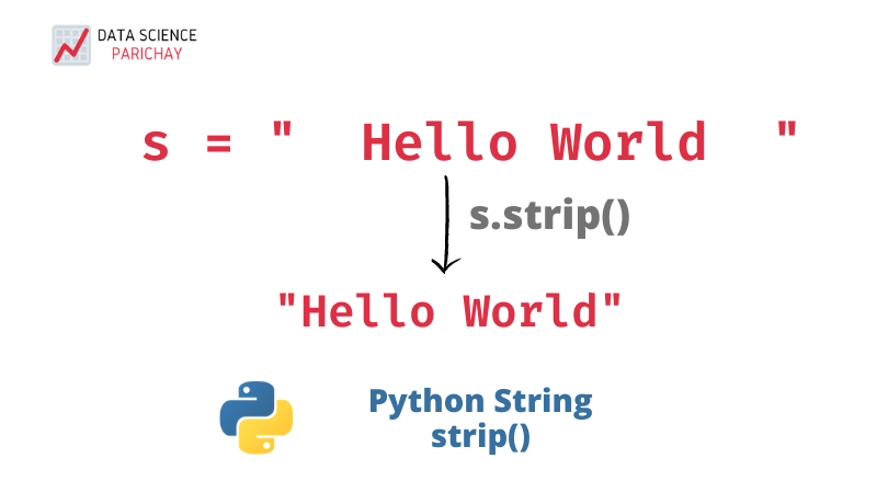 python string strip function banner