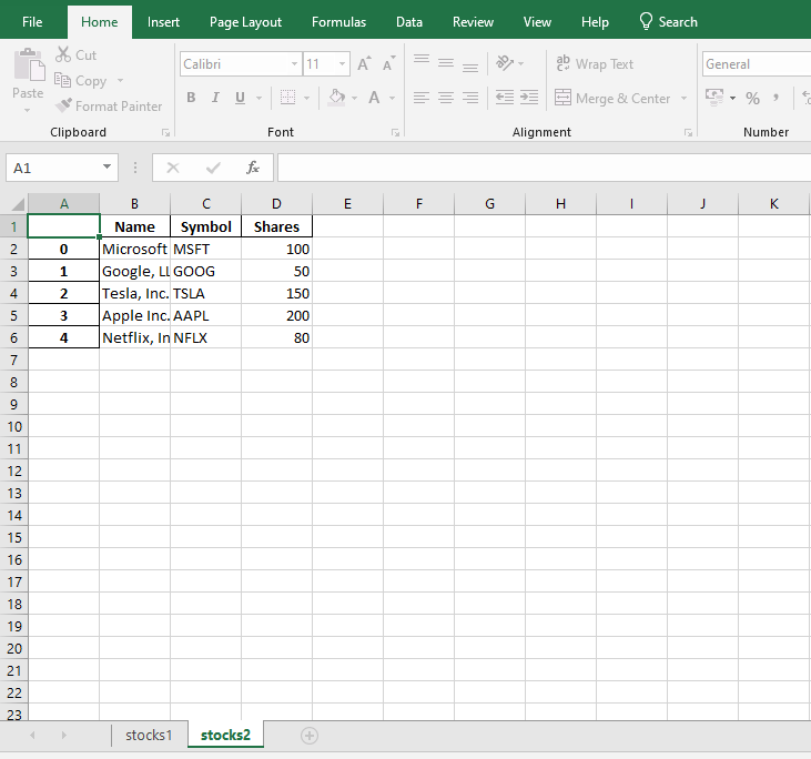 Snapshot of excel file with dataframes saved to two worksheets