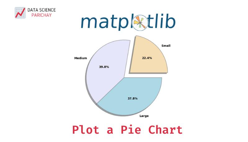 Pie chart in matplotlib