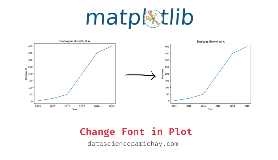 Change font in a maplotlib plot