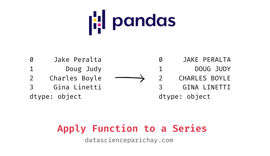 Pandas series before and after applying uppercase function
