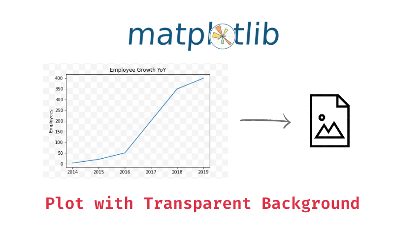 plot with a transparent background getting saved